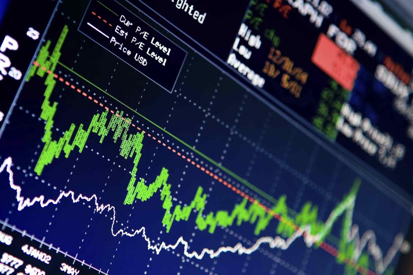 ВСША зафиксирован крупнейший обвал фондового рынка за119 лет