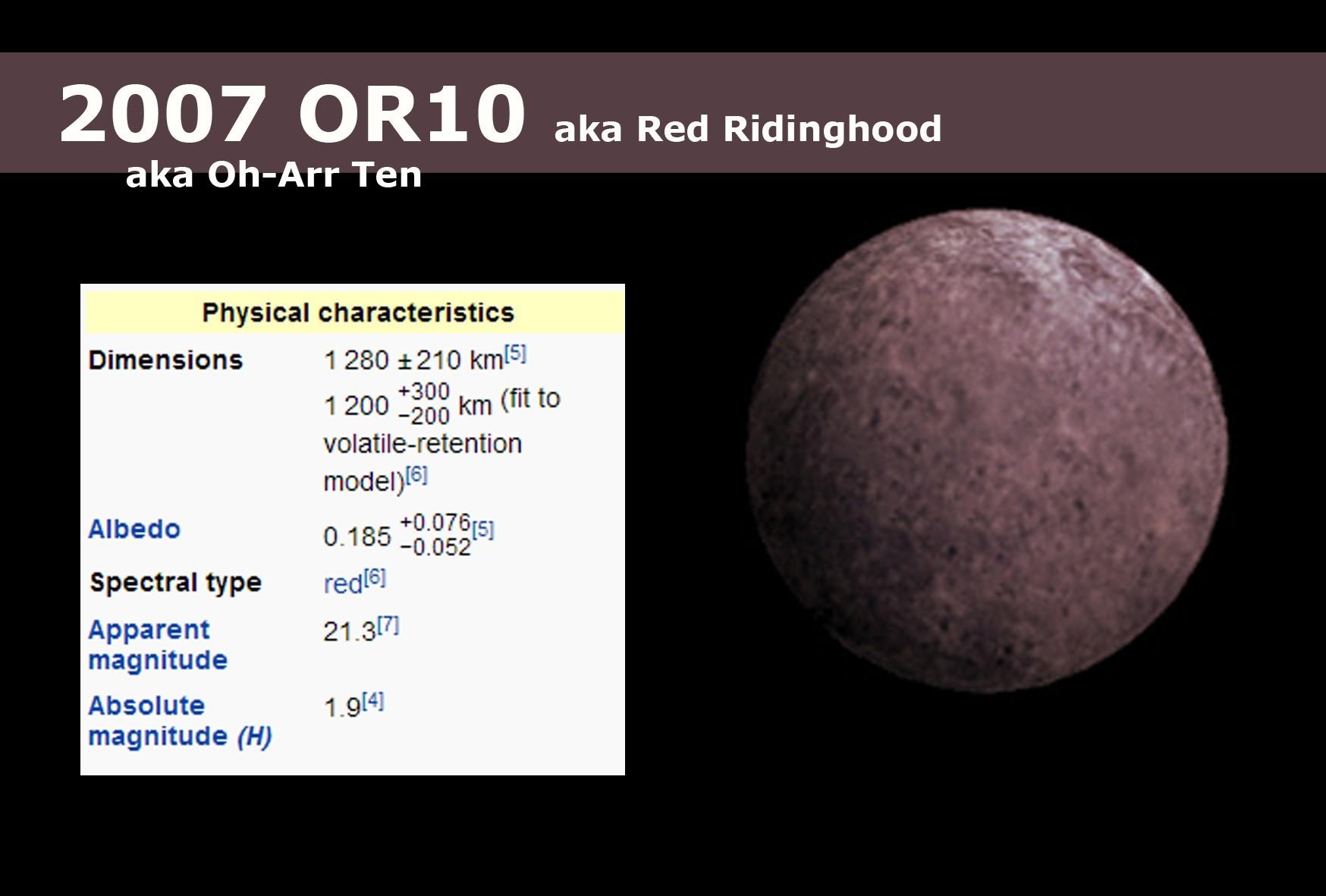 Ученые отыскали  3-ю  повеличине карликовую планету Солнечной системы