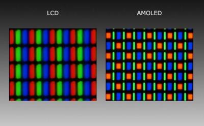 Экраны AMOLED стали дешевле в производстве