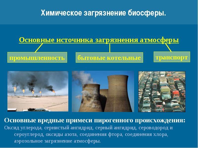 На этом изображении перечислены основные вредоносные вещества, которые выбрасываются в атмосферы из фабрик и заводов, котельных, а также выхлопных труб различного транспорта.