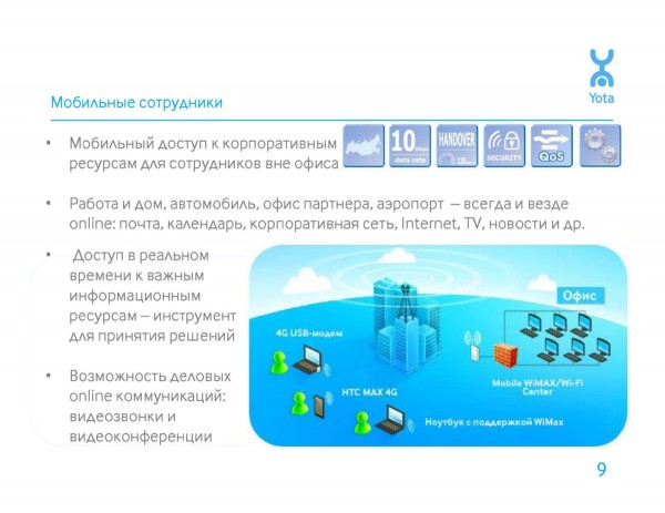 Yota запускает пакет услуг для корпоративных клиентов