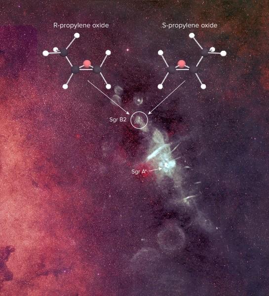 Ученые обнаружили в космосе ключ к разгадке появления жизни – хиральные молекулы