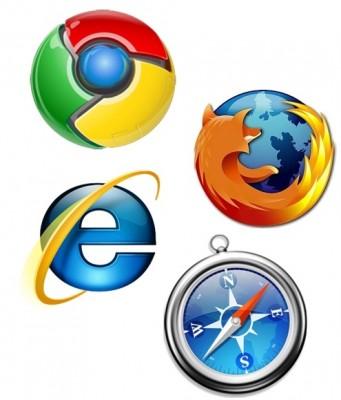 Успешность сотрудников смогли определить по используемому ими браузеру