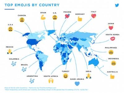 Twitter к празднику эмодзи раскроет их рейтинг