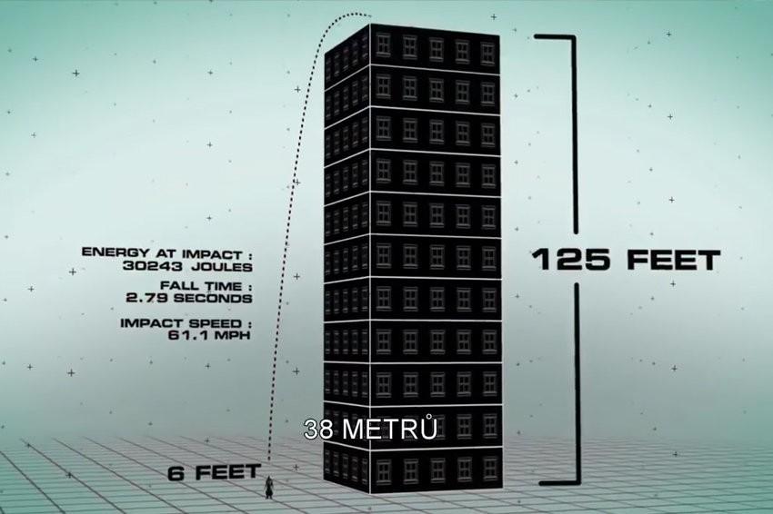 Каскадер выполнил «прыжок веры» для съемок «Кредо убийцы»