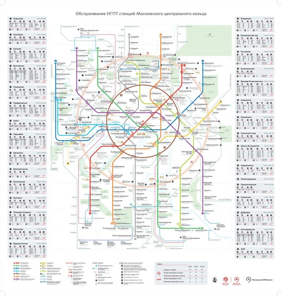 Вмосковском метро появились обновлённые схемы сМЦК