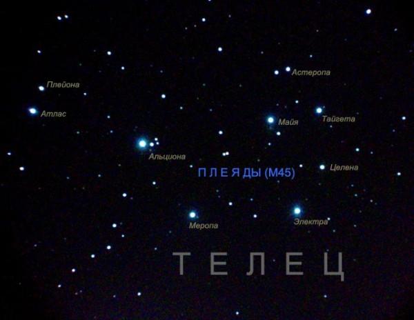 Ученые обнаружили субзвездный спутник в одной из звезд в скоплении Плеяд
