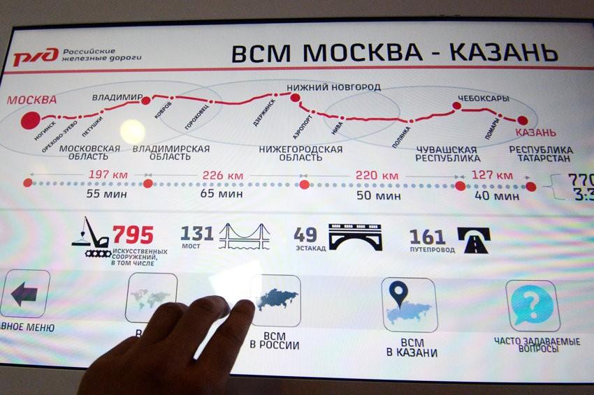 Банк БРИКС принял решение инвестировать вмагистраль «Москва-Казань»