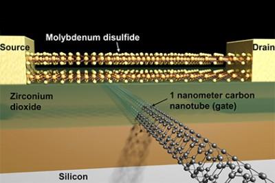Американцы разработали нанометровый полупроводник