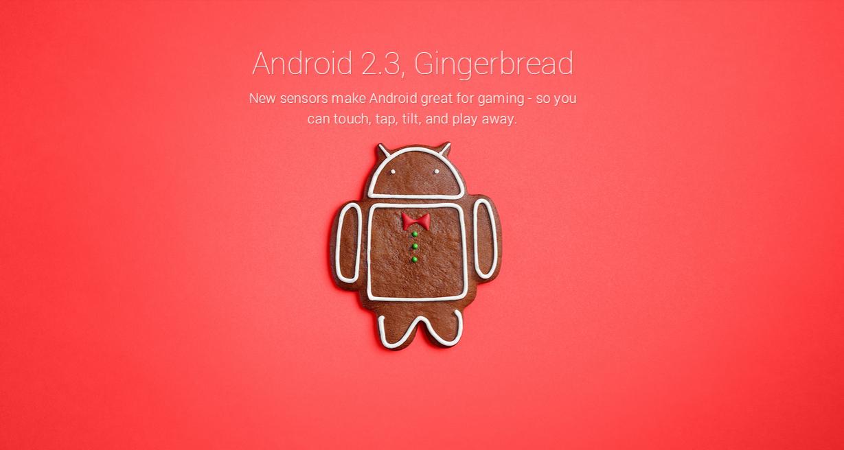 Google отказывается от андроид 2.3 Gingerbread в будущем 2017г.