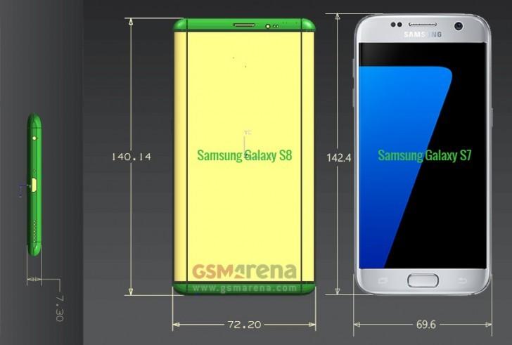 Стали известны подлинные размеры Самсунг Galaxy S8