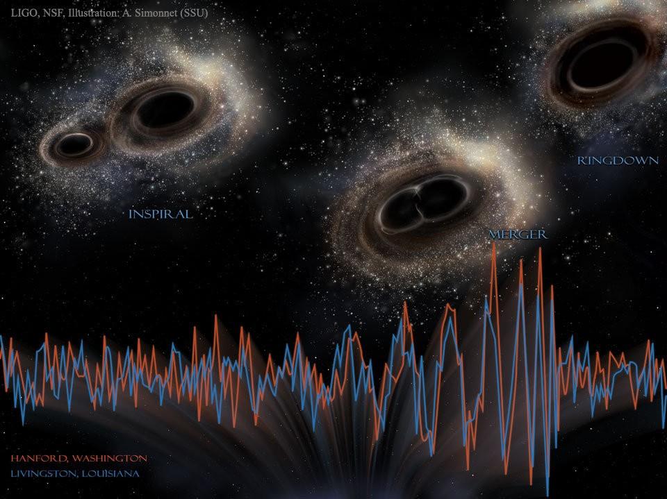 Ученых поставило втупик поведение темных дыр
