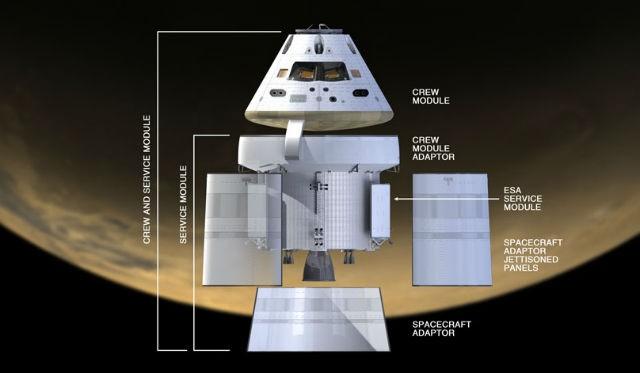 NASA отправит людей вкосмос впервой миссии SLS иOrion