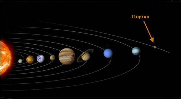 Ученые допускаю мысль, что наПлутоне может зародиться жизнь