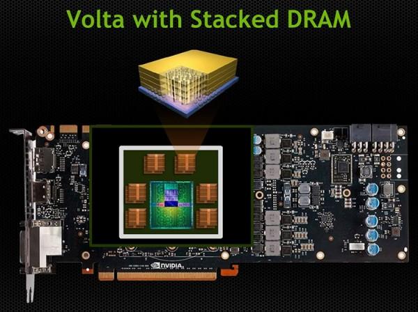Назван аппаратный идентификатор нового чипа NVIDIA Volta