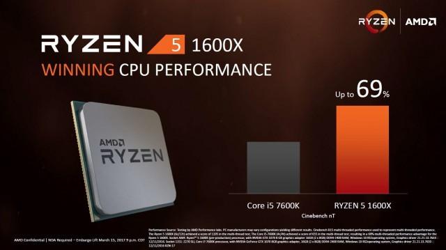 AMD выпустит 16-ядерный процессор счастотой 3,6 ГГц