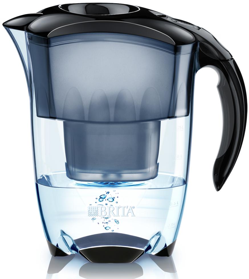 Ученые разработали новый способ фильтрации воды