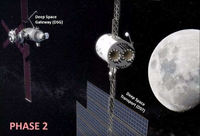 «Подготовка уже началась»: NASA поведали, когда первые космонавты отправятся наМарс