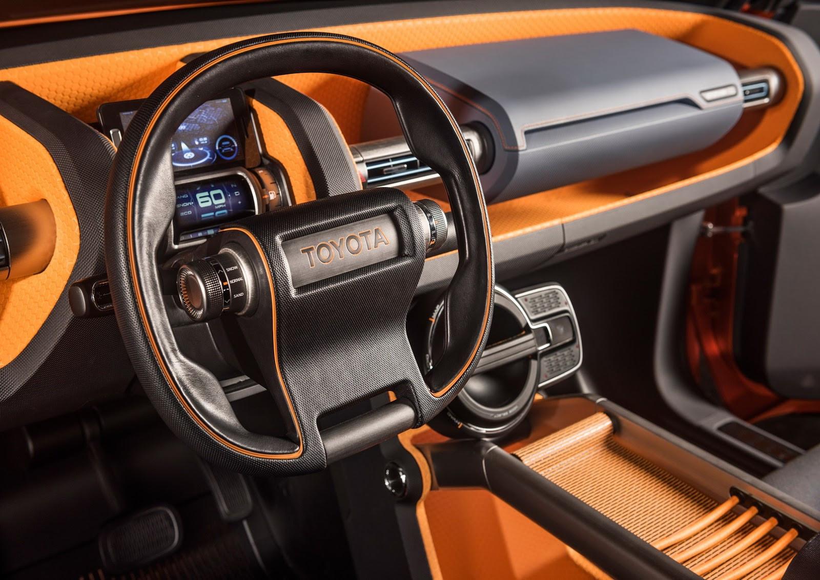 Следующий кроссовер Тоёта могут назватьTJ Cruiser