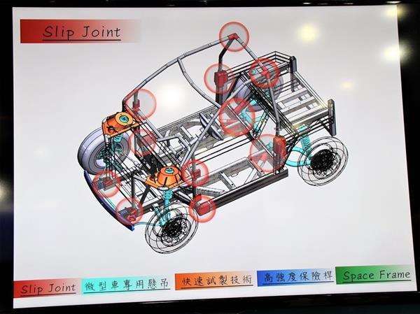 НаТайване представили электрокар снапечатанным на3D-принтере корпусом