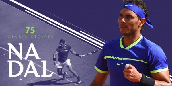 На «Ролан Гаррос» Надаль деклассировал грузинского теннисиста Басилашвили