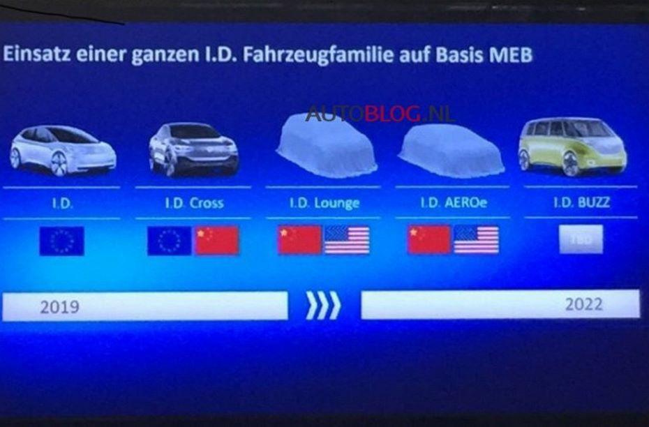 Фольксваген  собирается создать  два электрических седанаID