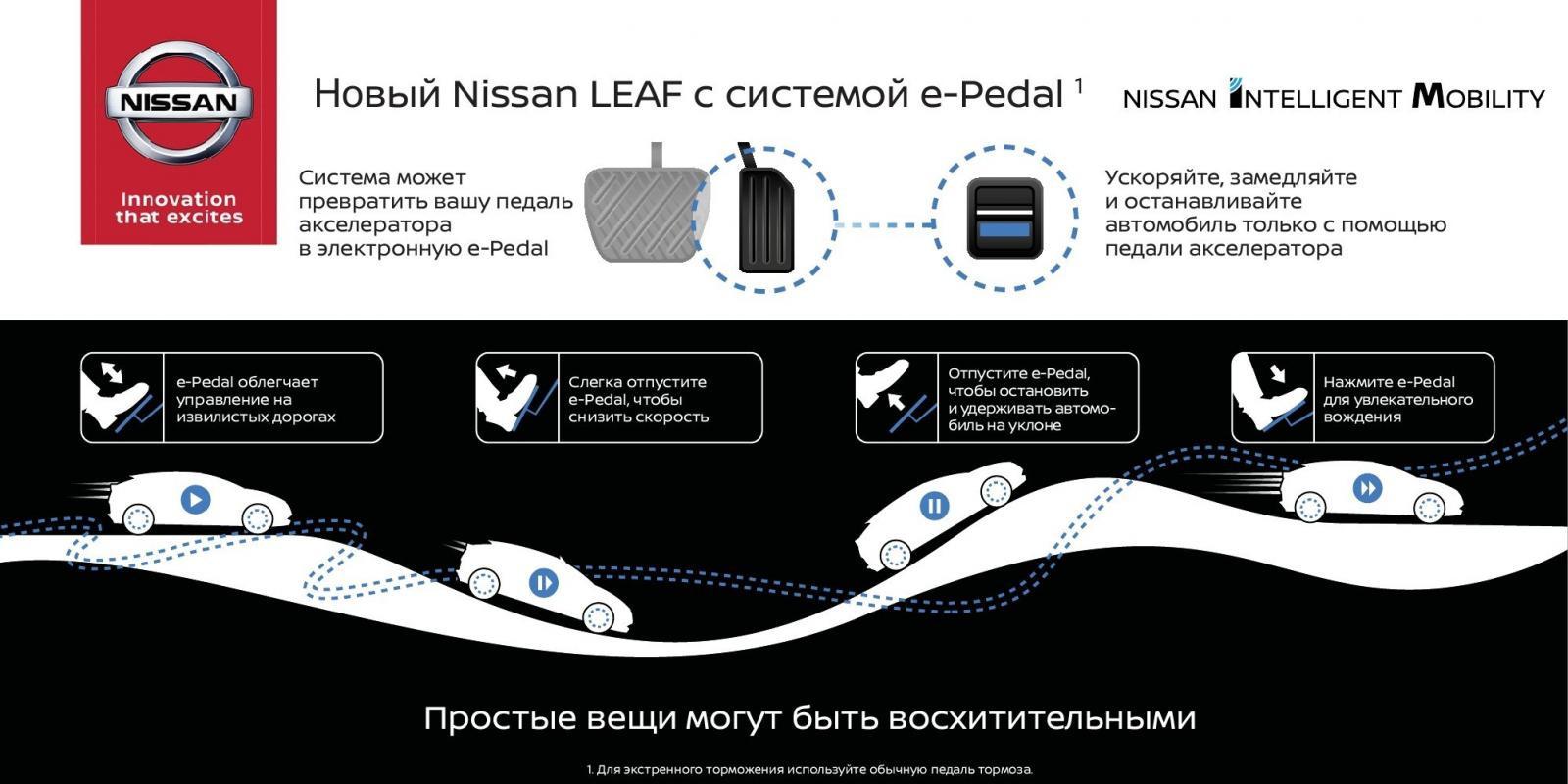 В Ниссан Leaf педаль «газа» отберет функционал у«тормоза»