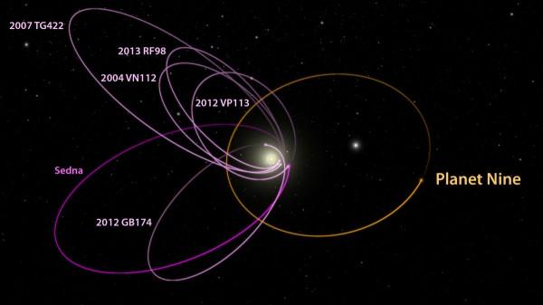 Учёные раскрыли загадку таинственной Планеты 9