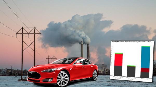 Эксперты: Главные мифы об электромобилях