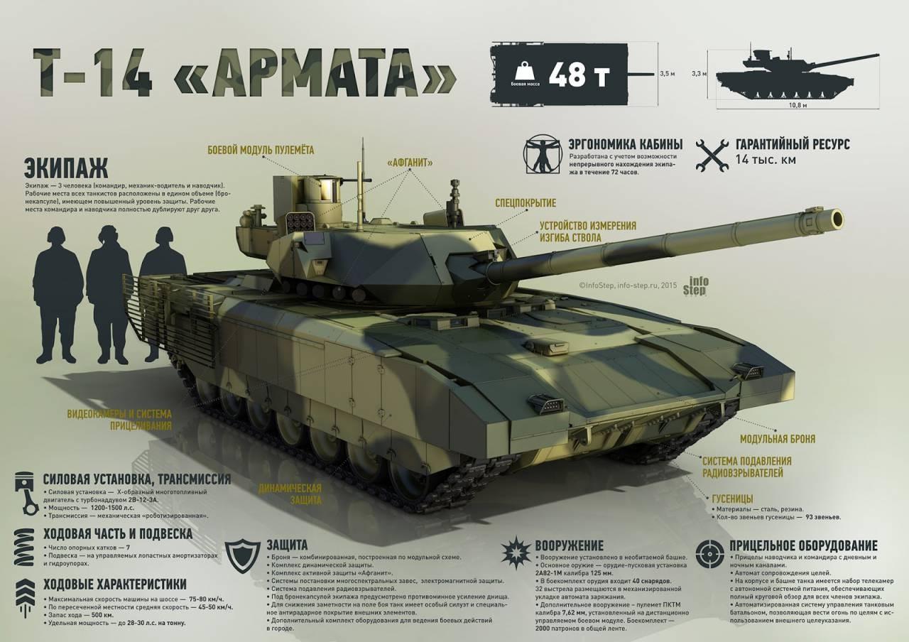 Bild внесло российские танк и бомбу в список «супероружия современности»