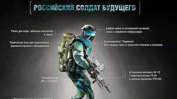 Рогозин презентовал экипировку российского «солдата будущего»