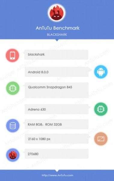 Новый смартфон Xiaomi Black Shark получит Snapdragon 845