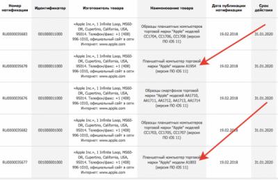 Следующее поколение iPad прошло сертификацию для РФ