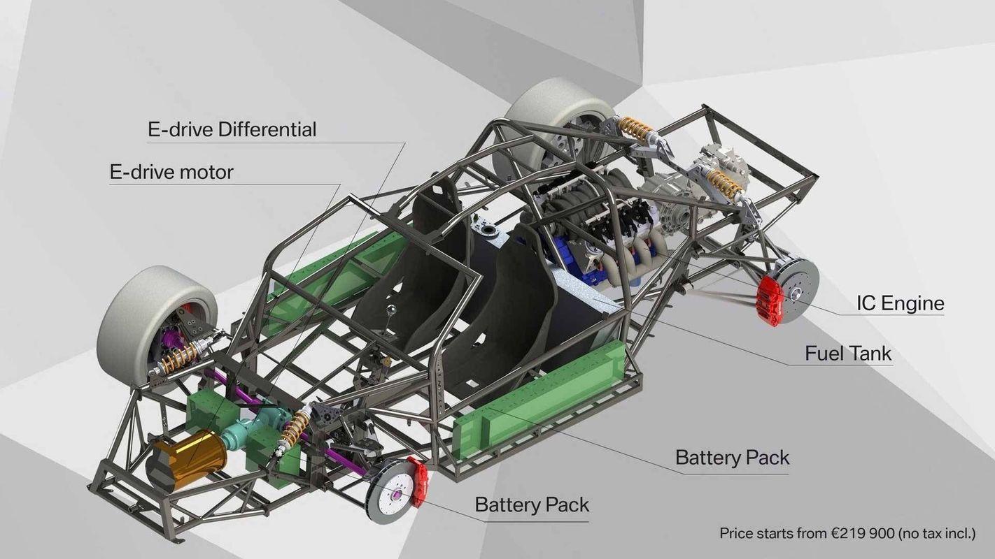 ВЖеневу Sin Cars привезет гибридный 570-сильный суперкар