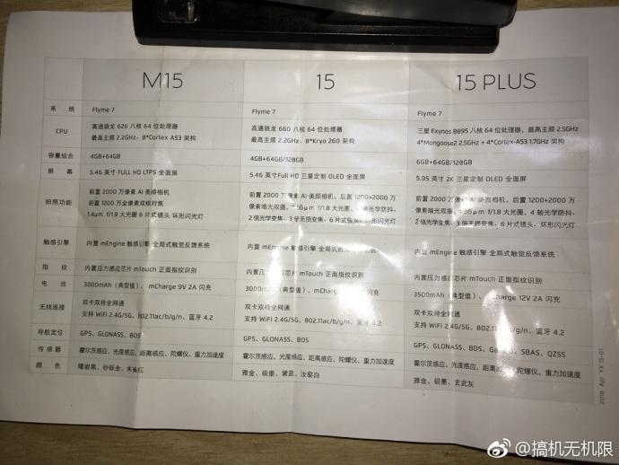 ВСеть слили детальные  характеристики Meizu M15, 15 и15 Plus
