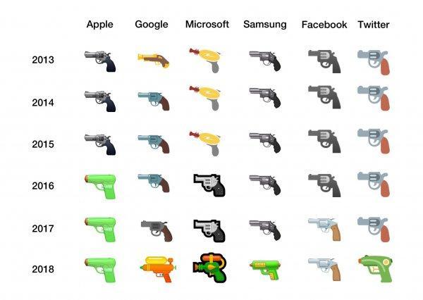 Facebook, Microsoft иGoogle заменили обычные пистолеты наигрушечные