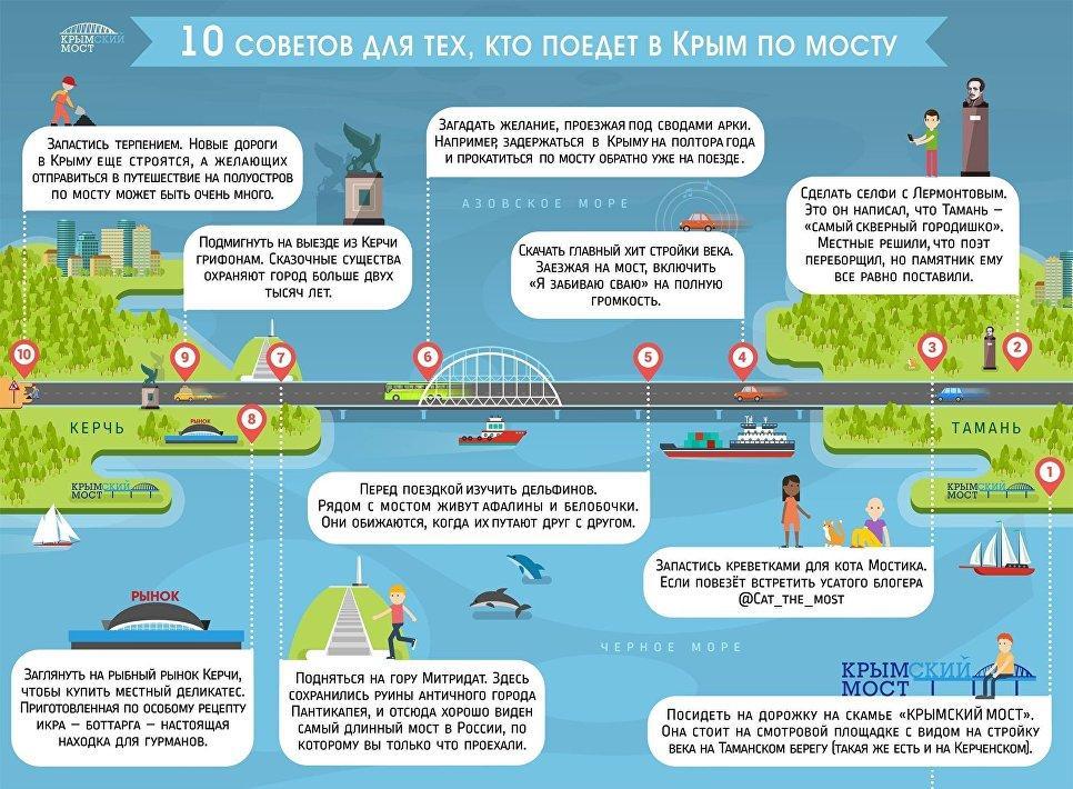 Крымский мост дал 10 советов приезжающим наполуостров туристам