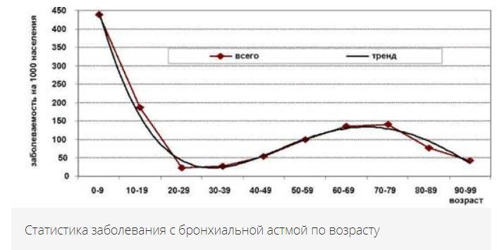 Алла Пугачева едва не погибла из-за пластической операции, которую сделала ради возлюбленного
