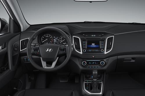«Зацепы и другие ужасы»: Стоит ли покупать Hyundai Creta в «максималке» – форум