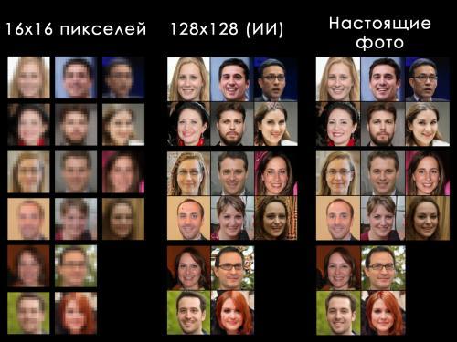 Спрятаться не получится: ИИ научили воссоздавать лица по пикселям