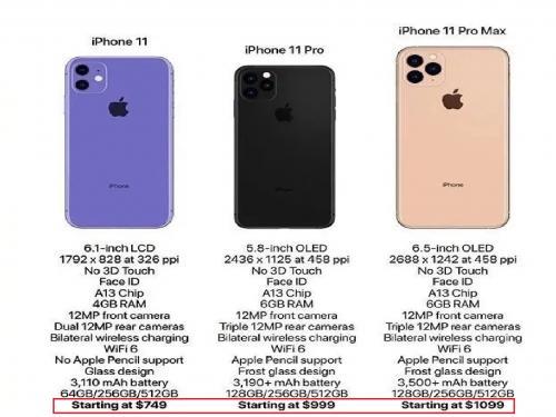 Кунг-фу от Huawei: Новый «бюджетник» обломает продажи дешёвых iPhone 11