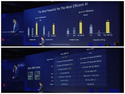 iPhone 11 больше не нужен: Huawei доказала ущербность новых процессоров от Apple