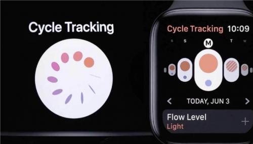 Apple будет следить за циклами россиянок